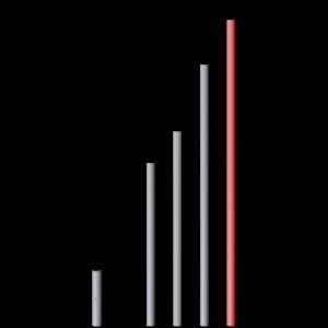 Tube Ø25mm 1134mm